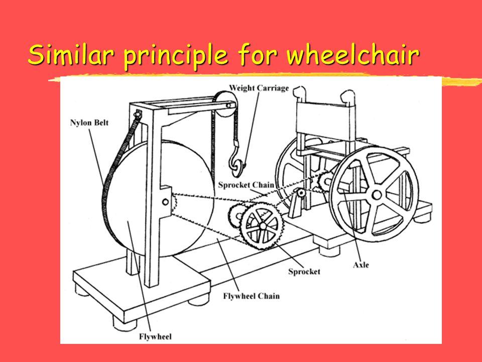 Similar principle for wheelchair