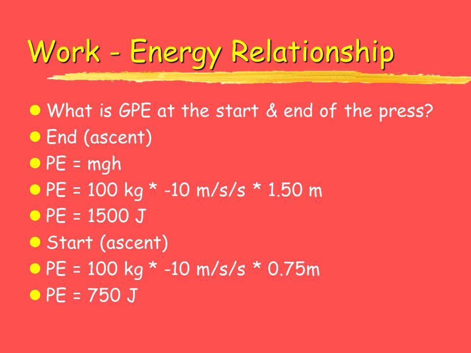 Work - Energy Relationship