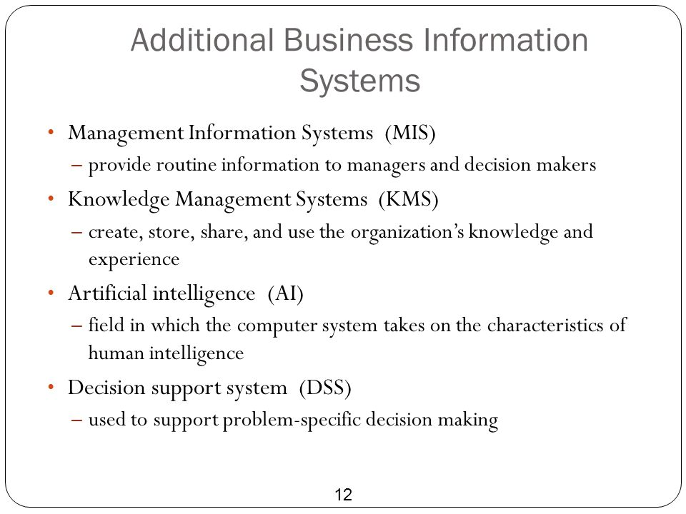 Additional Business Information Systems