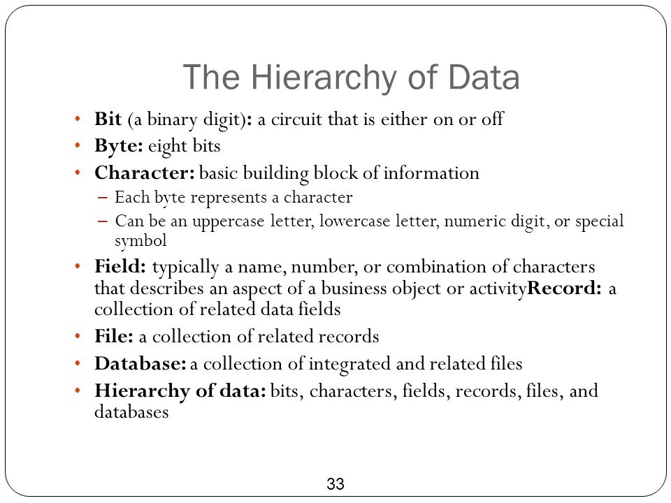 The Hierarchy of Data Bit (a binary digit): a circuit that is either on or off. Byte: eight bits. Character: basic building block of information.