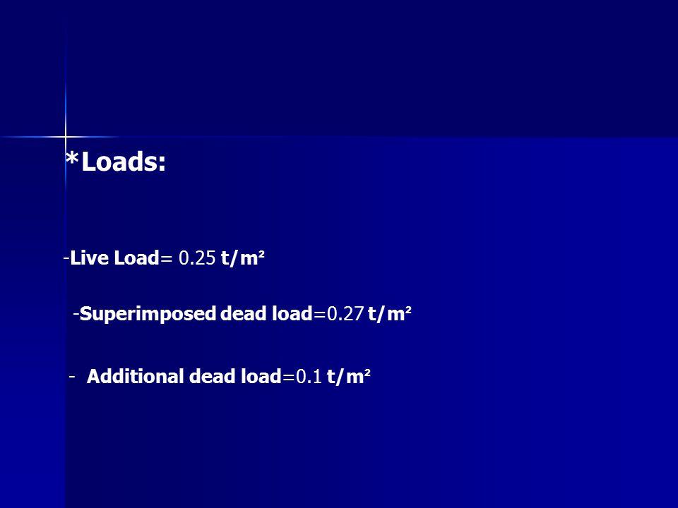 *Loads: -Live Load= 0.25 t/m² -Superimposed dead load=0.27 t/m²