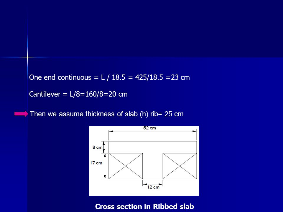 One end continuous = L / 18.5 = 425/18.5 =23 cm
