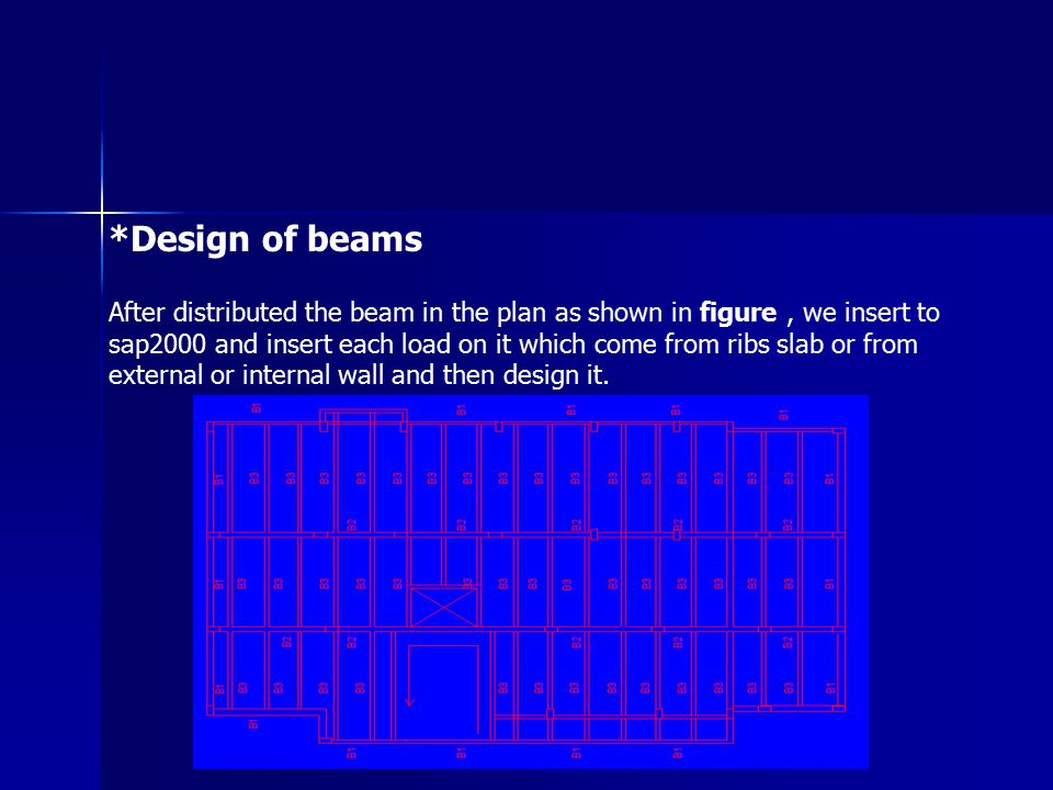 *Design of beams