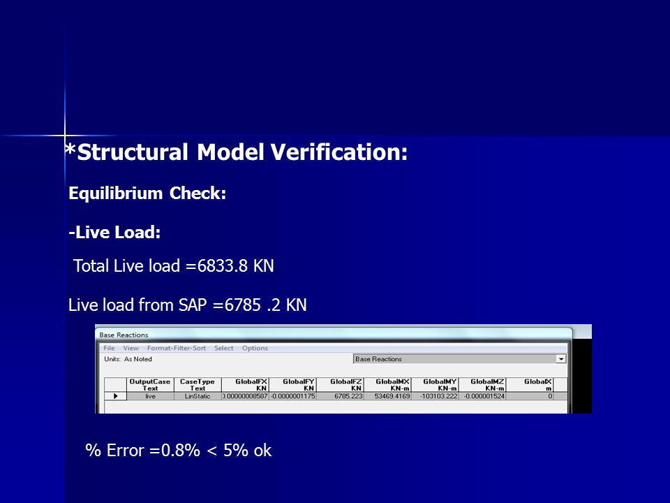 *Structural Model Verification: