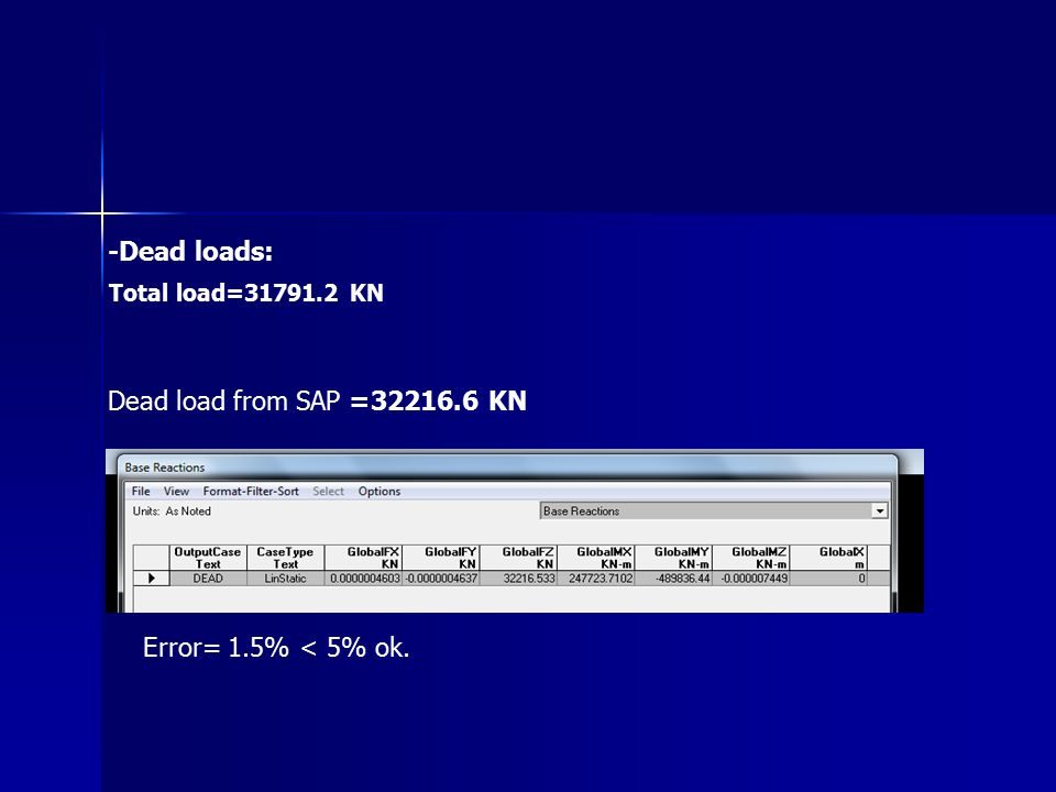 -Dead loads: Dead load from SAP = KN Error= 1.5% < 5% ok.