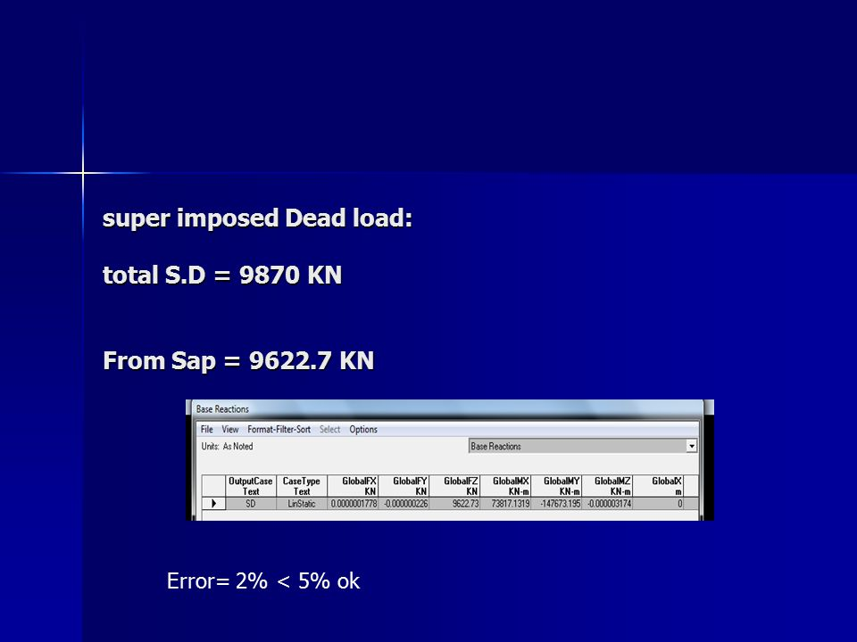 super imposed Dead load: total S.D = 9870 KN From Sap = 9622.7 KN