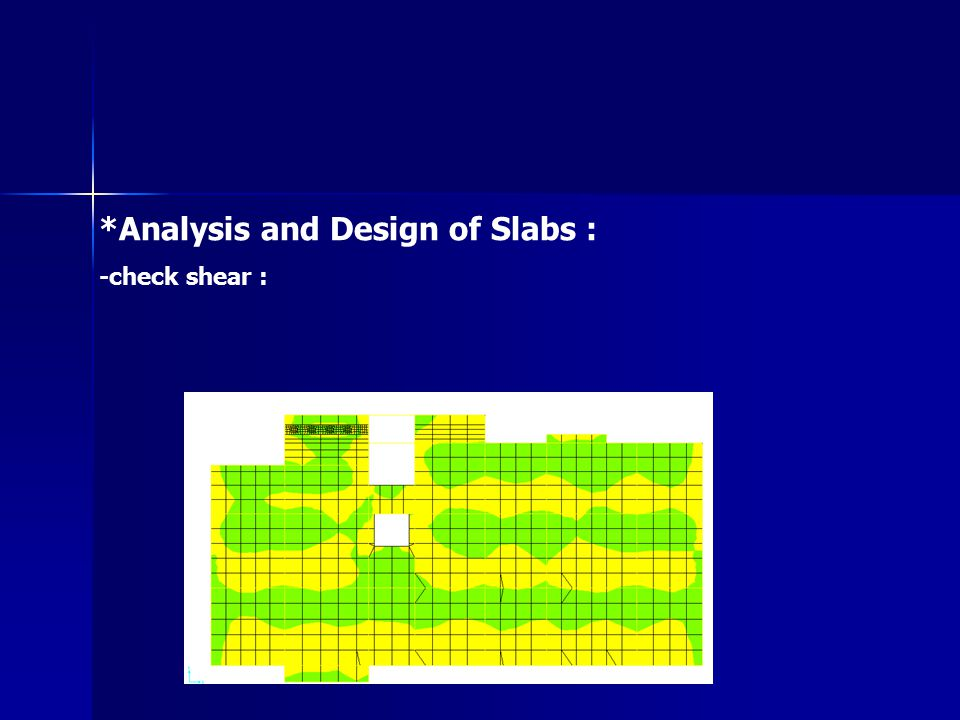 *Analysis and Design of Slabs :