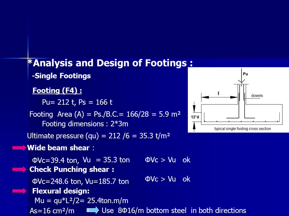 *Analysis and Design of Footings :