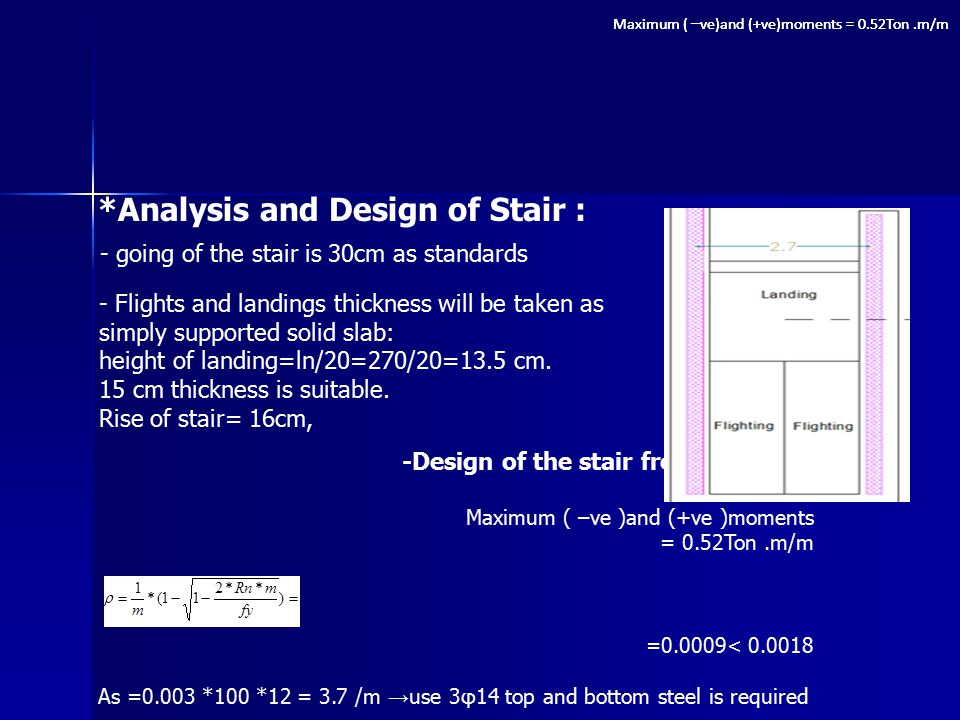 *Analysis and Design of Stair :