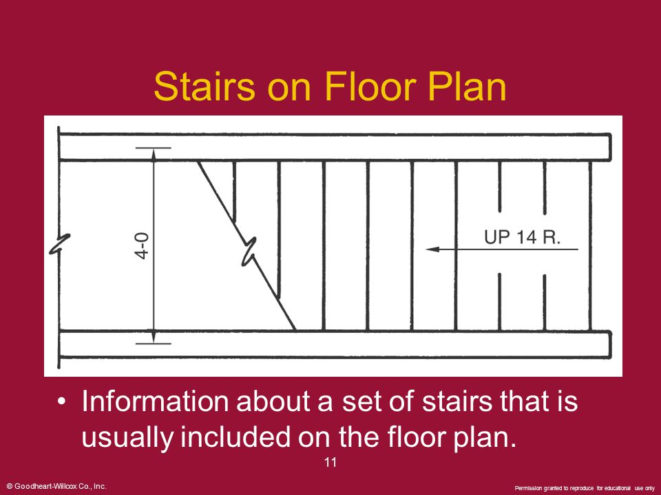 Stairs on Floor Plan Information about a set of stairs that is usually included on the floor plan.