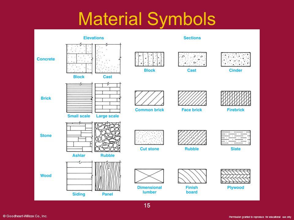 Material Symbols 15