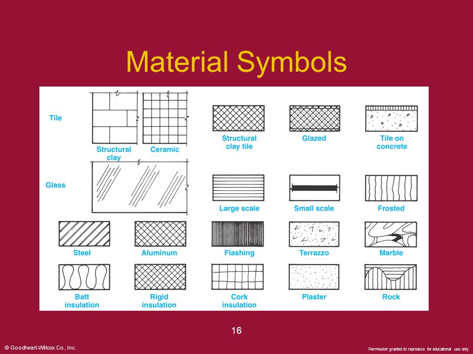 Material Symbols 16