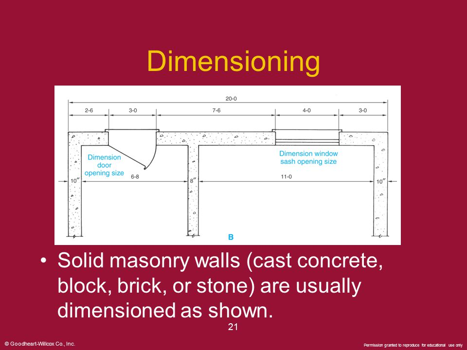 Dimensioning Solid masonry walls (cast concrete, block, brick, or stone) are usually dimensioned as shown.