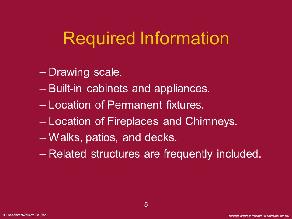 Required Information Drawing scale. Built-in cabinets and appliances.