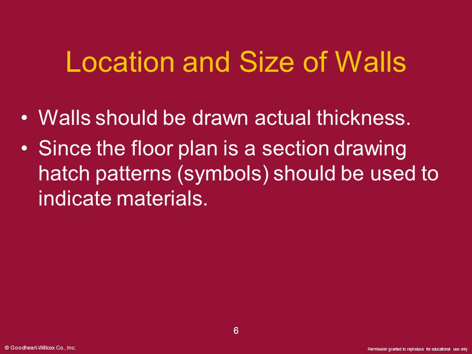 Location and Size of Walls