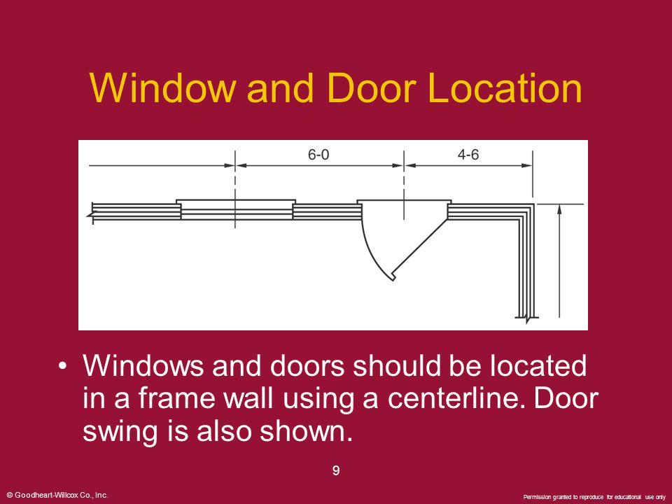 Window and Door Location