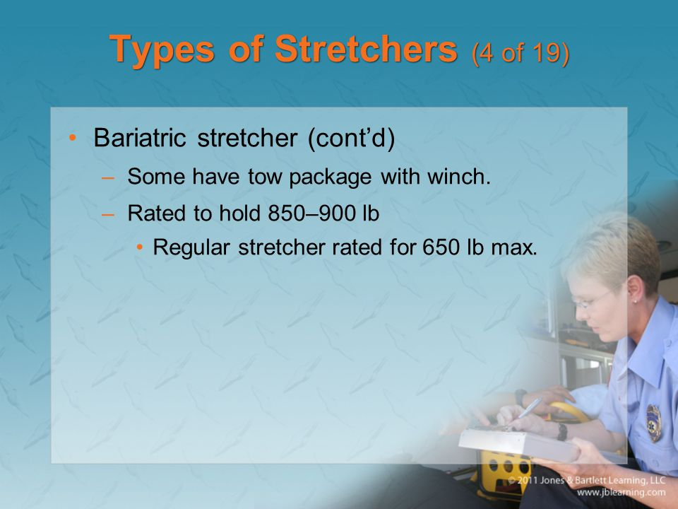 Types of Stretchers (4 of 19)