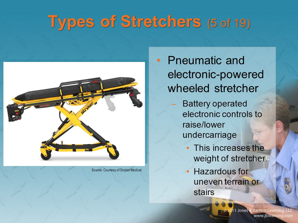 Types of Stretchers (5 of 19)