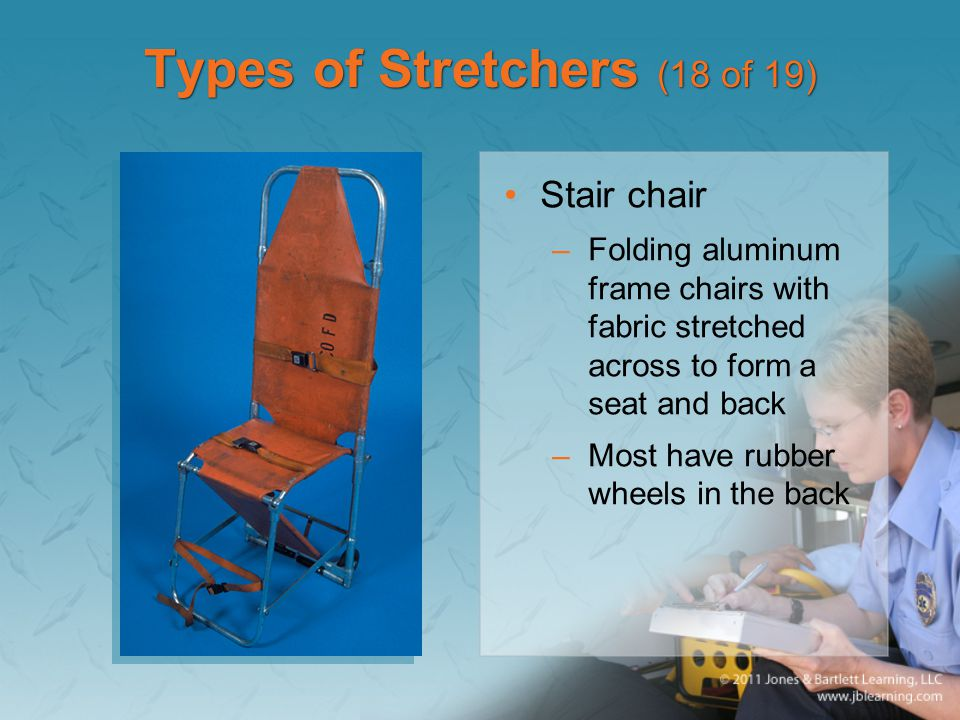 Types of Stretchers (18 of 19)