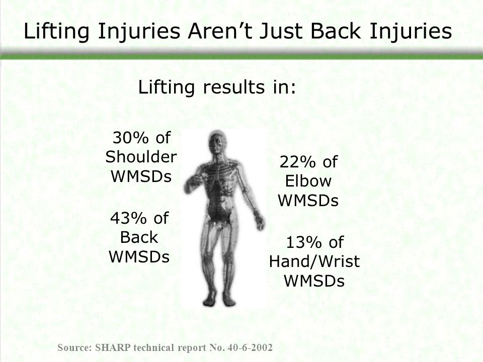 Lifting Injuries Aren't Just Back Injuries