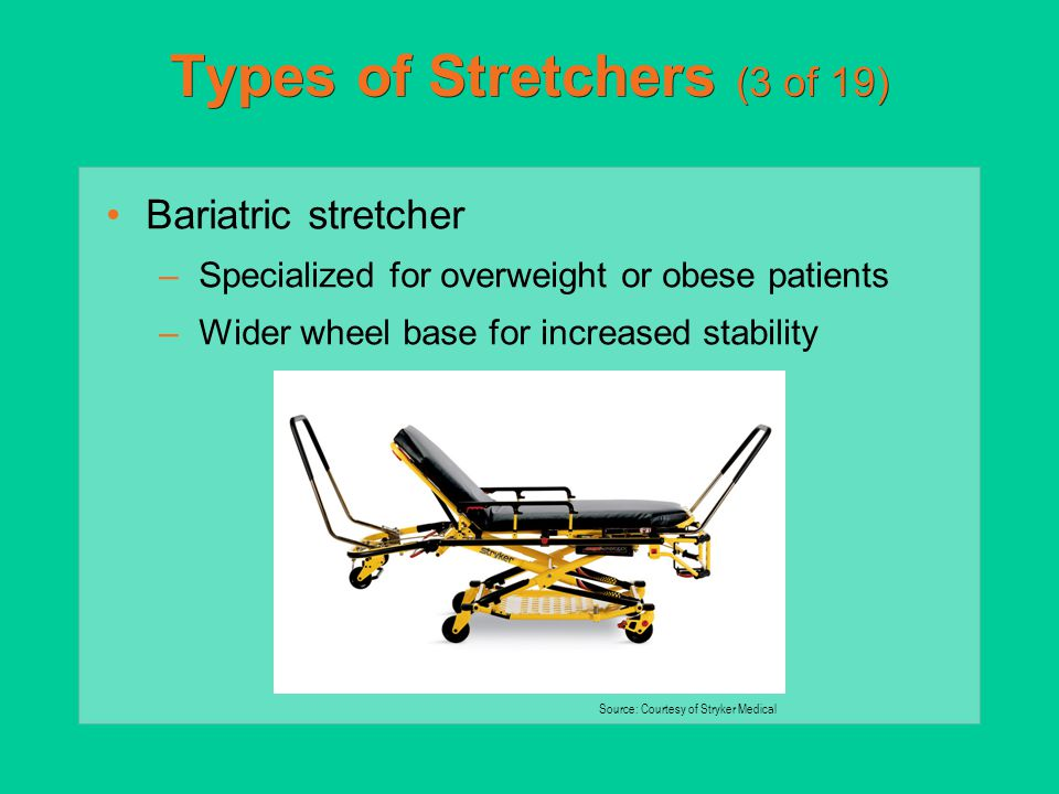 Types of Stretchers (3 of 19)