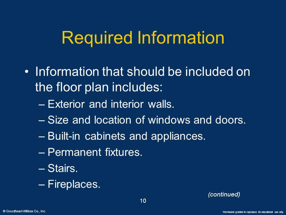 Required Information Information that should be included on the floor plan includes: Exterior and interior walls.