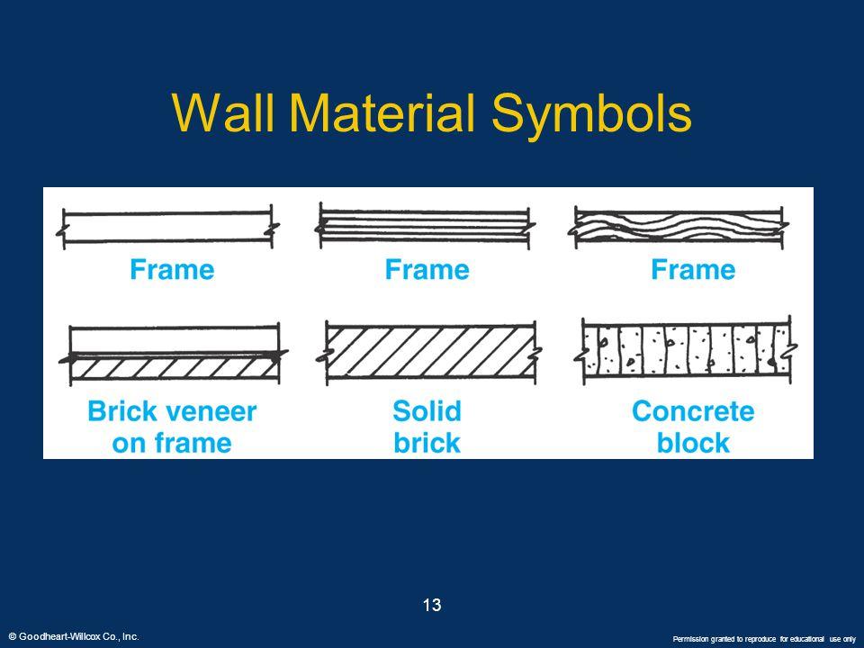 Wall Material Symbols 13