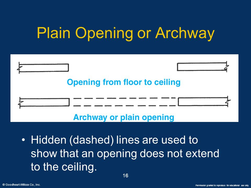Plain Opening or Archway