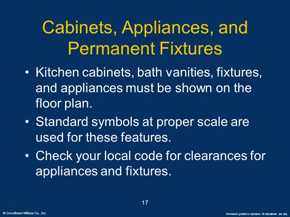 Cabinets, Appliances, and Permanent Fixtures