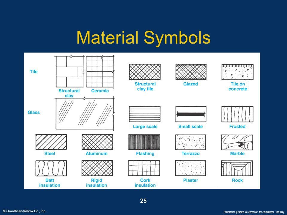 Material Symbols 25
