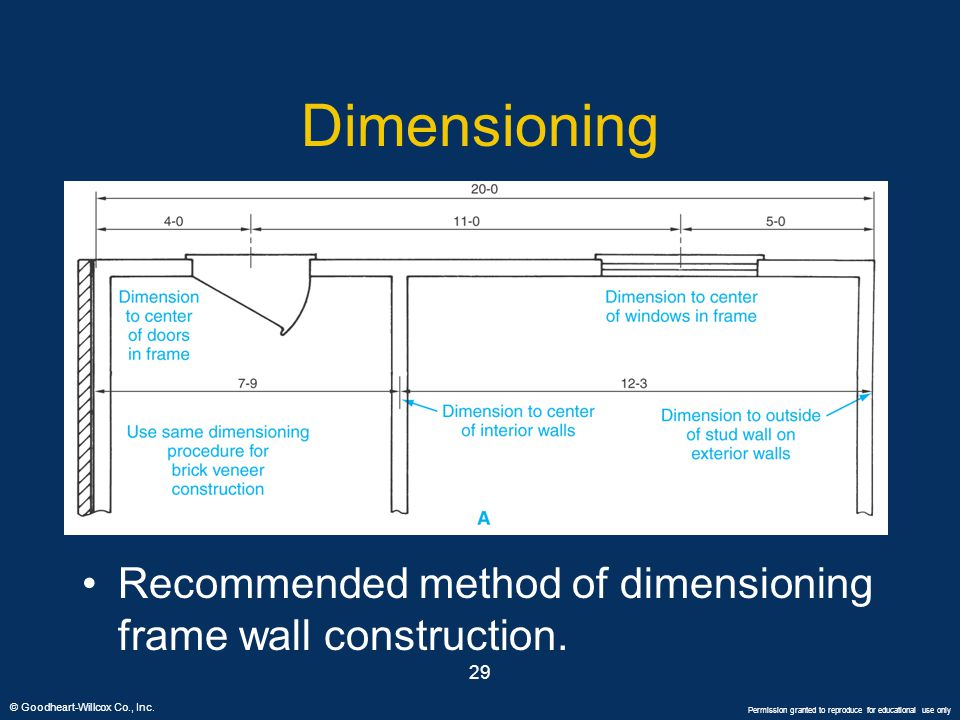 Dimensioning Recommended method of dimensioning frame wall construction. 29