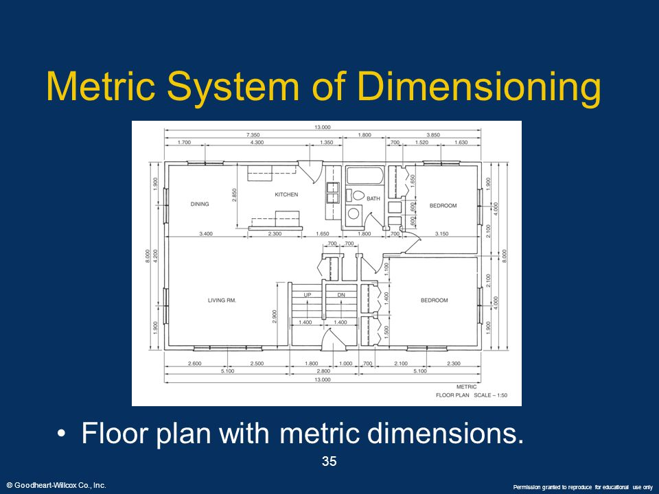 Metric System of Dimensioning