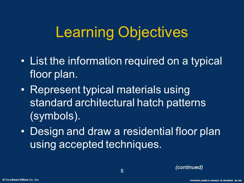 Learning Objectives List the information required on a typical floor plan.