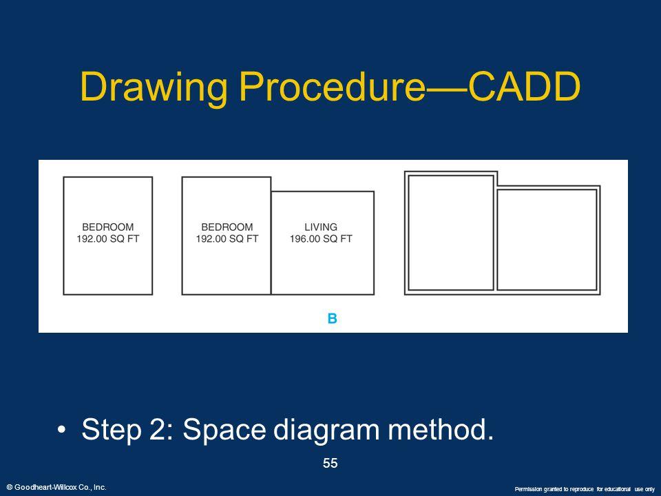 Drawing Procedure—CADD