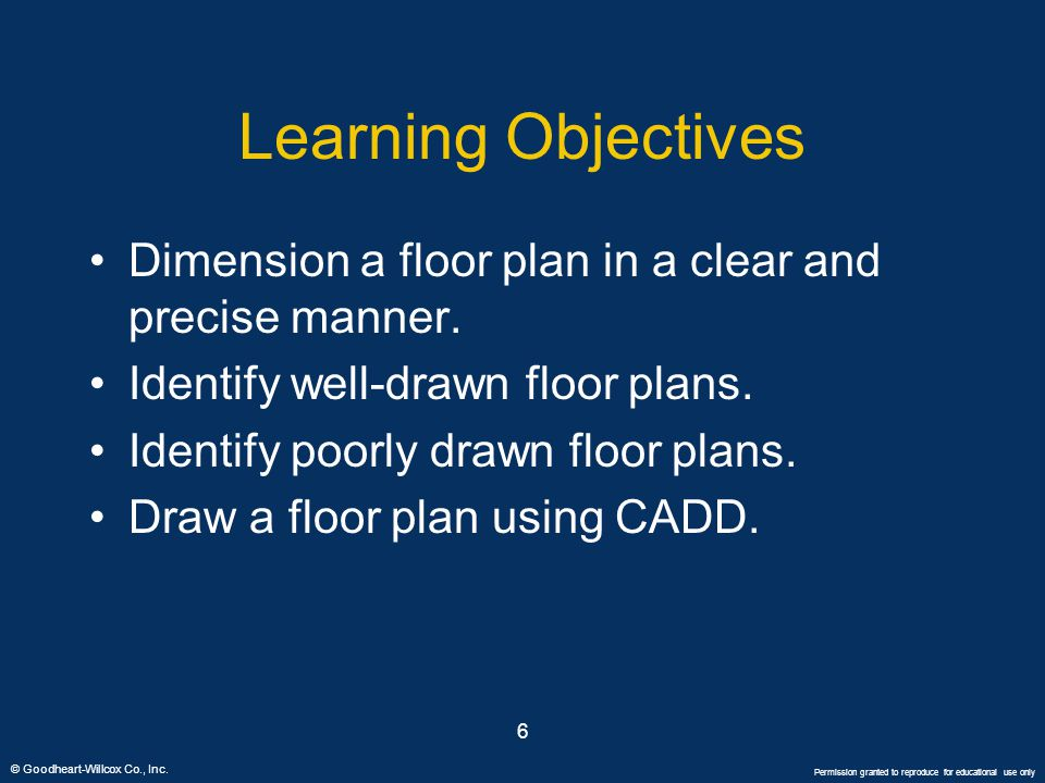 Learning Objectives Dimension a floor plan in a clear and precise manner. Identify well-drawn floor plans.