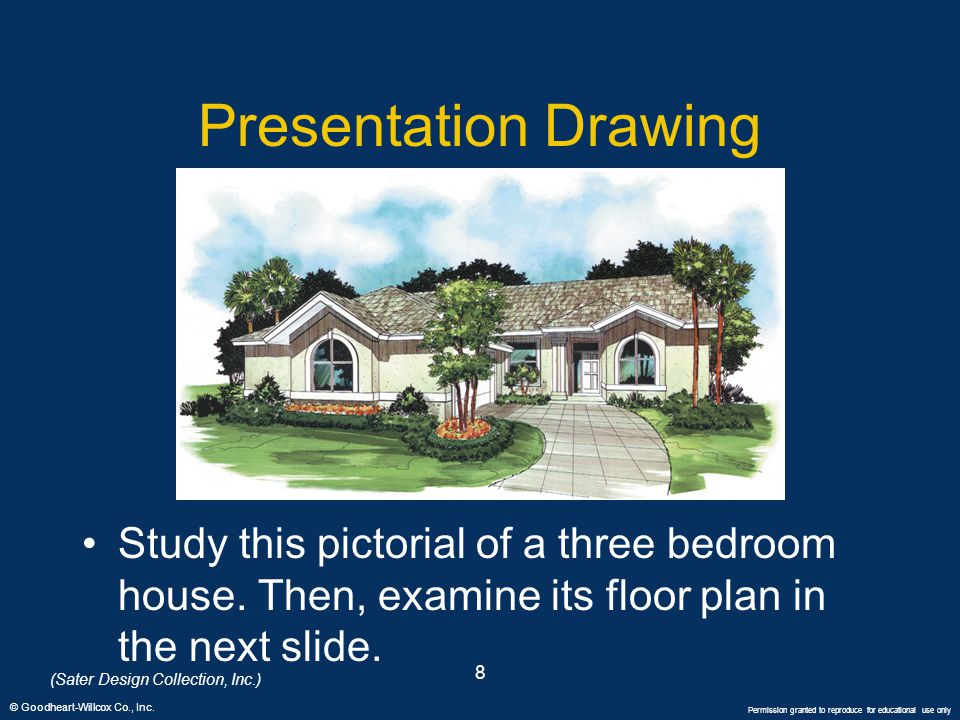 Presentation Drawing Study this pictorial of a three bedroom house. Then, examine its floor plan in the next slide.