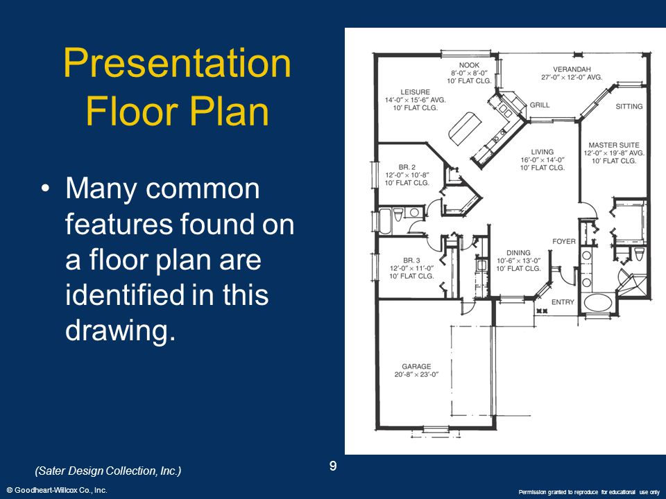 Sample powerpoint presentation ppt video online download for Floor plans presentation