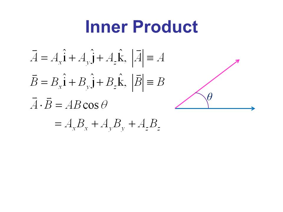 Inner Product θ