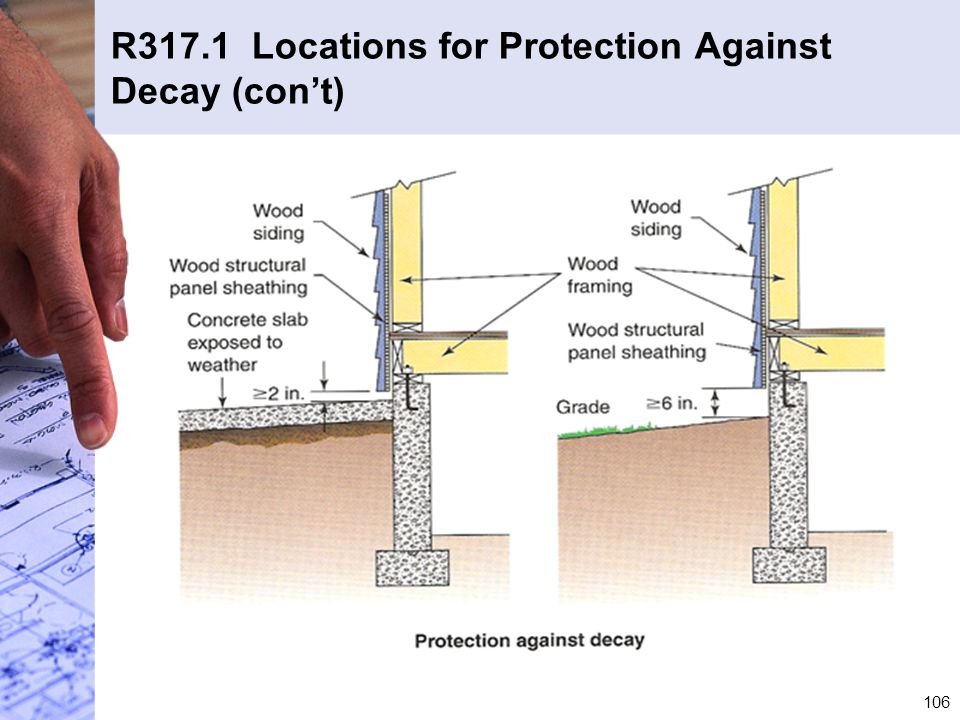 R317.1 Locations for Protection Against Decay (con't)