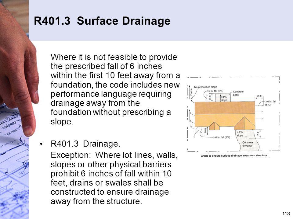 R401.3 Surface Drainage