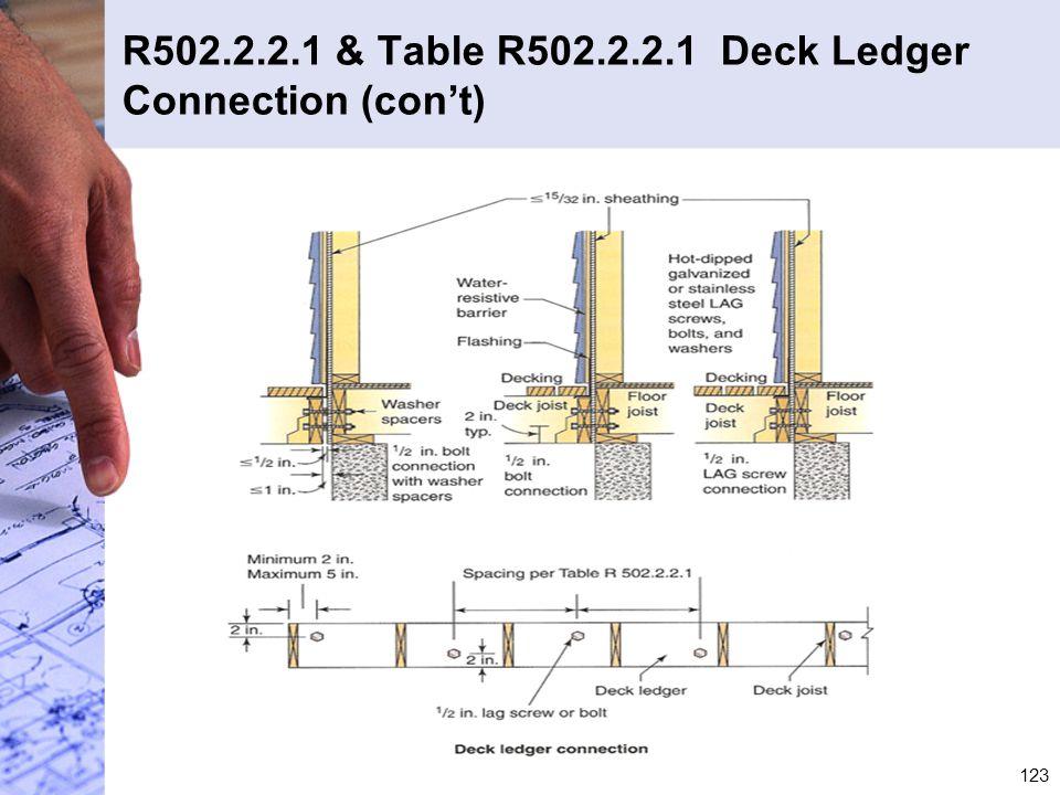R502.2.2.1 & Table R502.2.2.1 Deck Ledger Connection (con't)