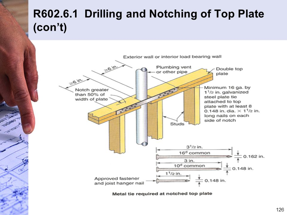 R602.6.1 Drilling and Notching of Top Plate (con't)