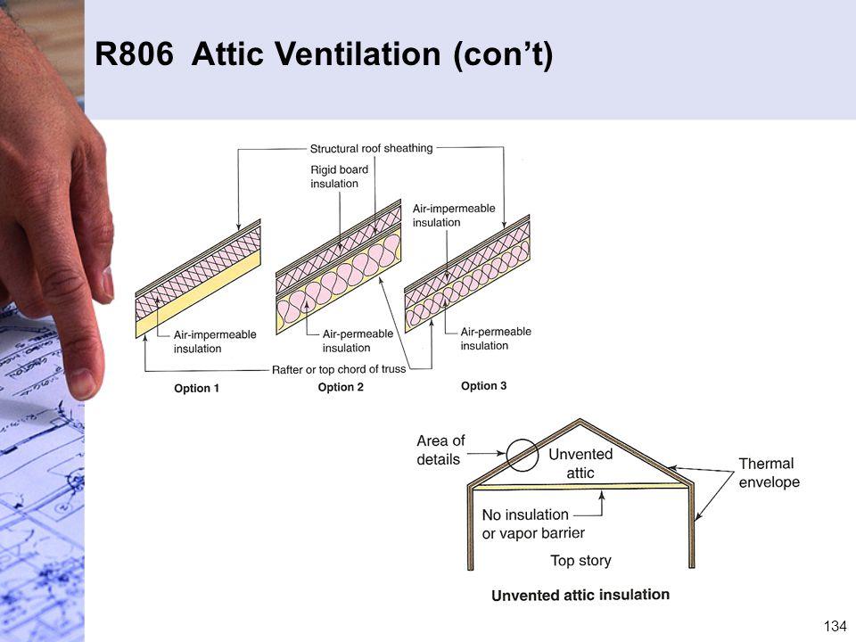 R806 Attic Ventilation (con't)