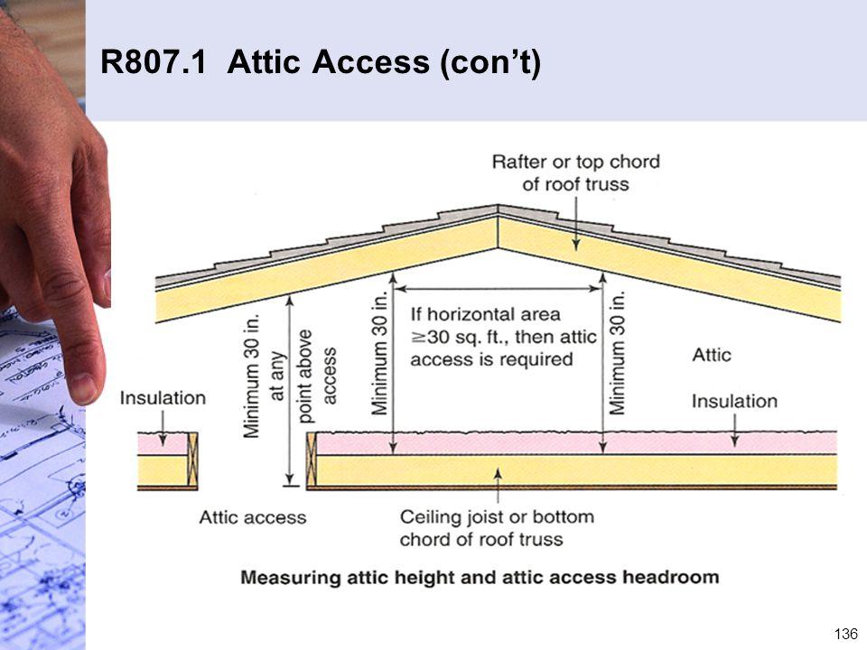 R807.1 Attic Access (con't)