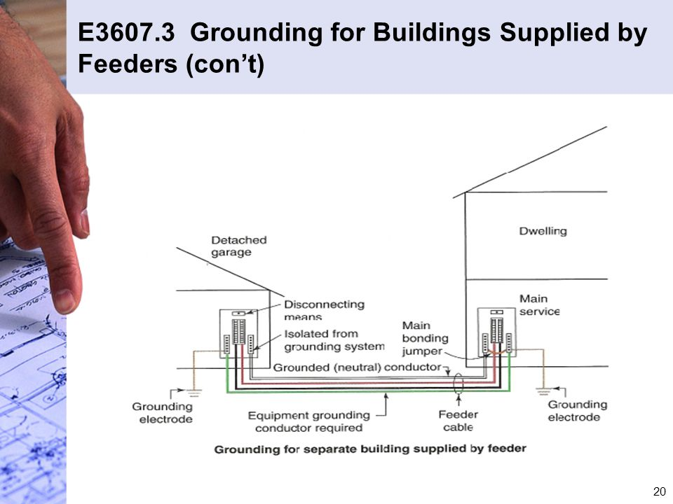 E3607.3 Grounding for Buildings Supplied by Feeders (con't)