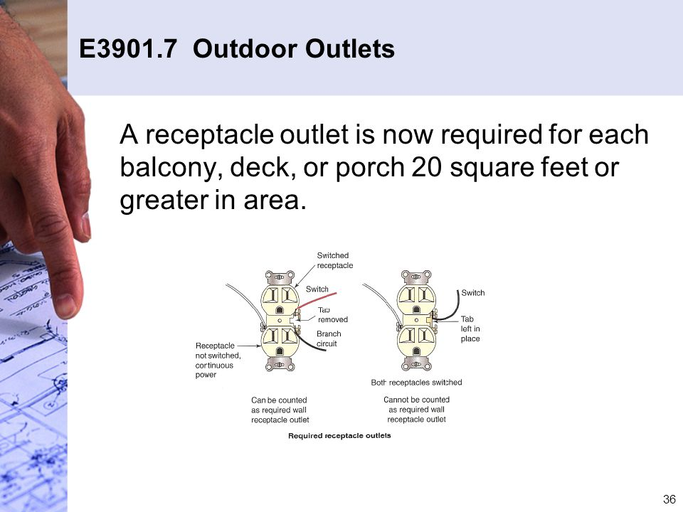 E3901.7 Outdoor Outlets A receptacle outlet is now required for each balcony, deck, or porch 20 square feet or greater in area.