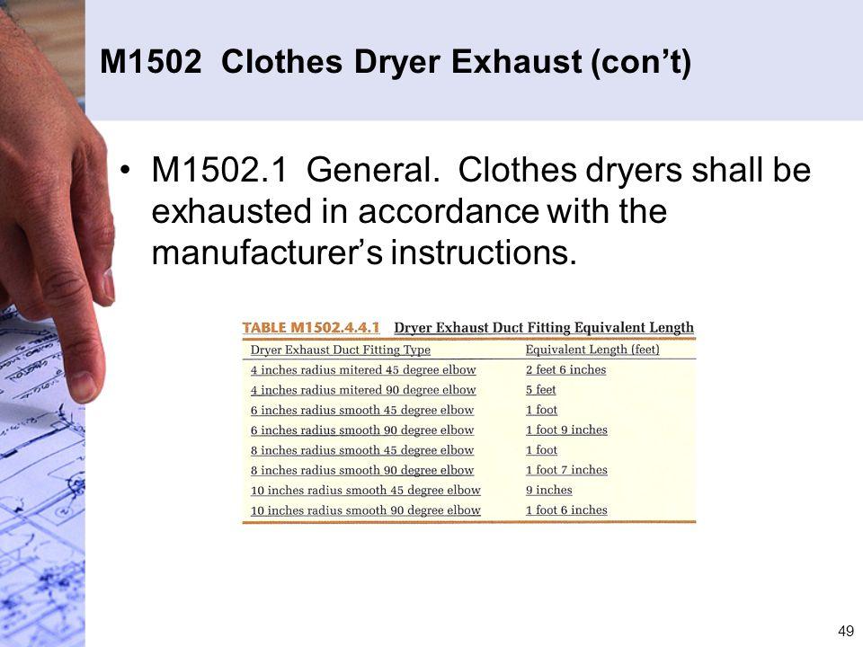 M1502 Clothes Dryer Exhaust (con't)