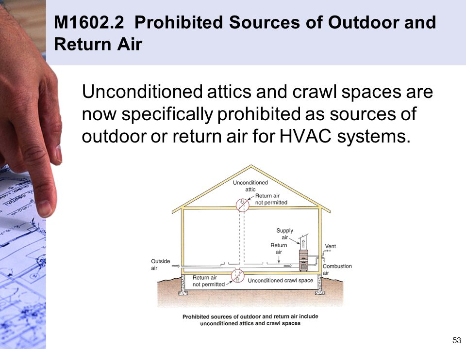 M1602.2 Prohibited Sources of Outdoor and Return Air