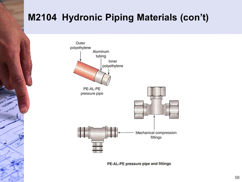 M2104 Hydronic Piping Materials (con't)