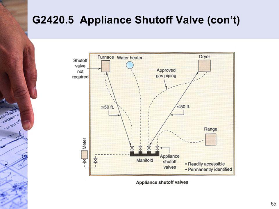 G2420.5 Appliance Shutoff Valve (con't)